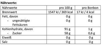 NW-Tabelle-deutsch-kl-2-2020-2-24EK8FYgAgyvZNF